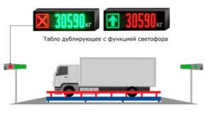 Дублирующее табло для автомобильных весов