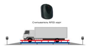 считыватель RFID карт на автомобильных весах